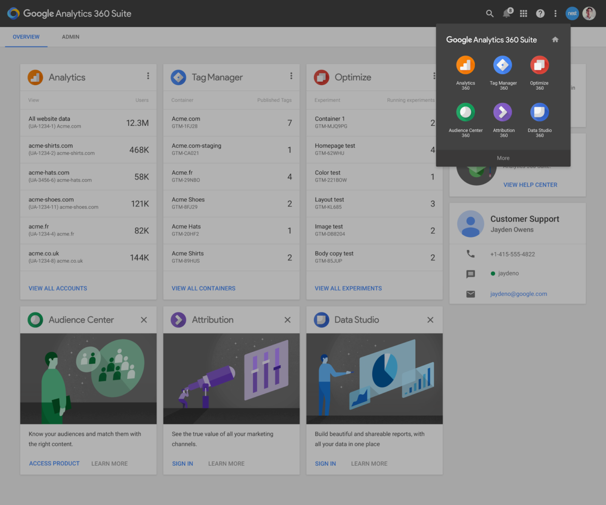 Google Analytics 360 Suite ya disponible para grandes empresas